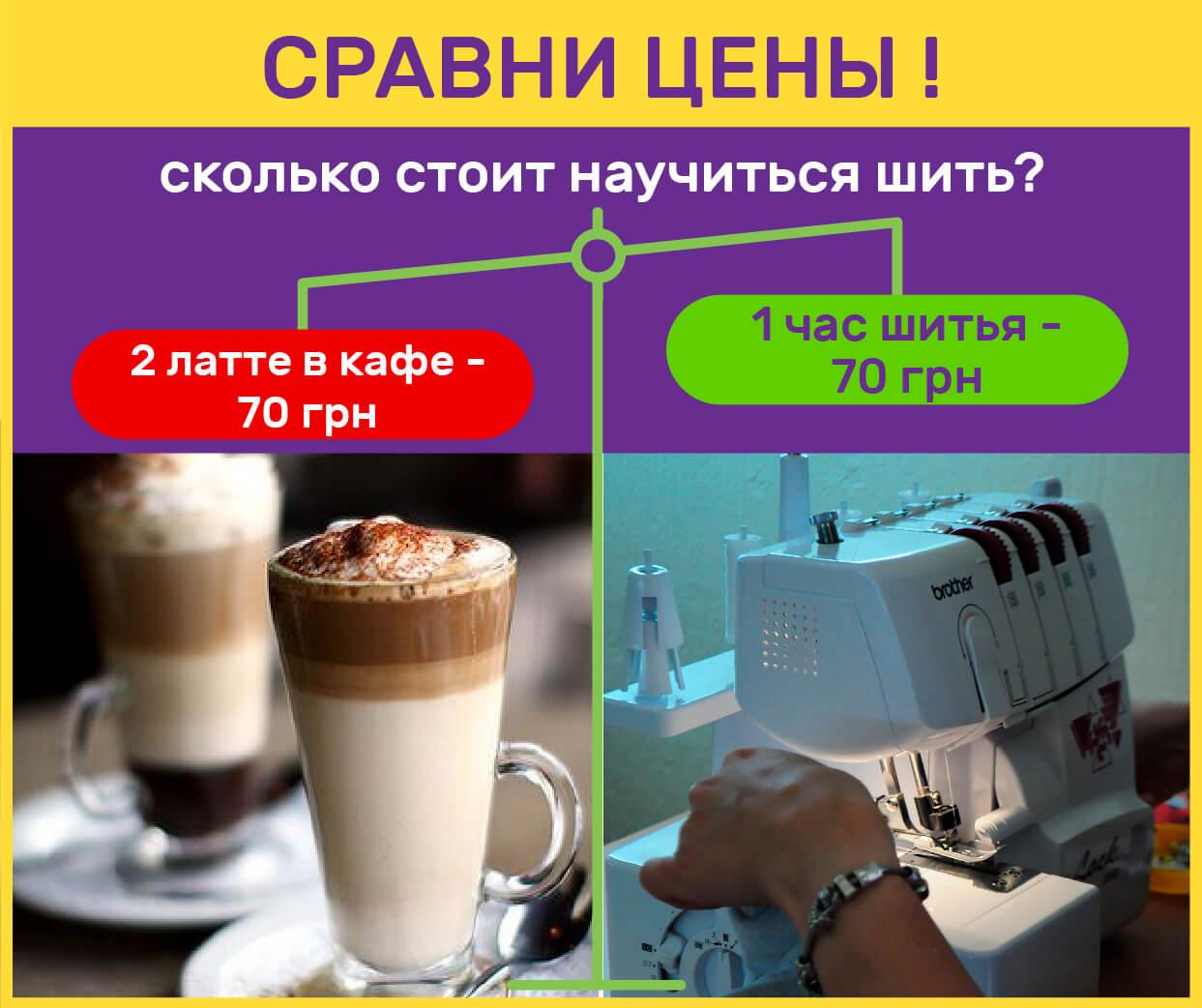 «Курсы кроя и шитья Киев цена», или сколько стоит научиться шить?