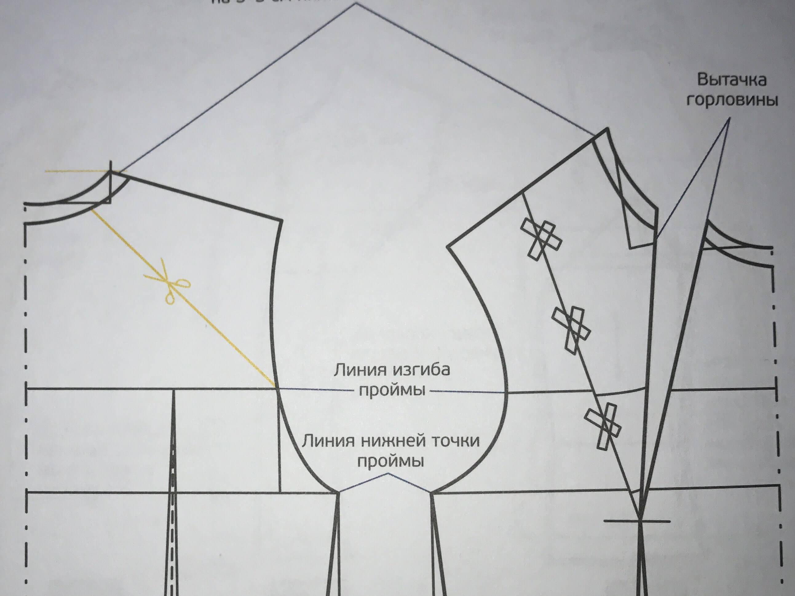 как строить выкройки